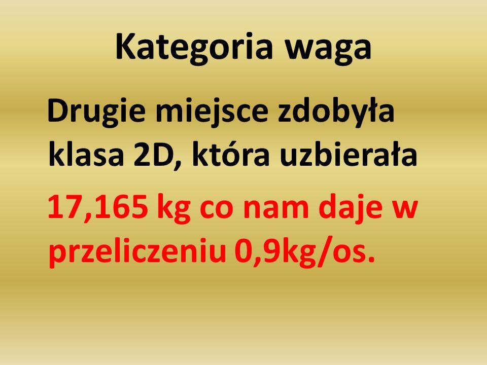 Kategoria waga Pierwsze miejsce uzyskała klasa 1C, która uzbierała 23,15kg co w przeliczeniu nam daje 1,05 kg/os.