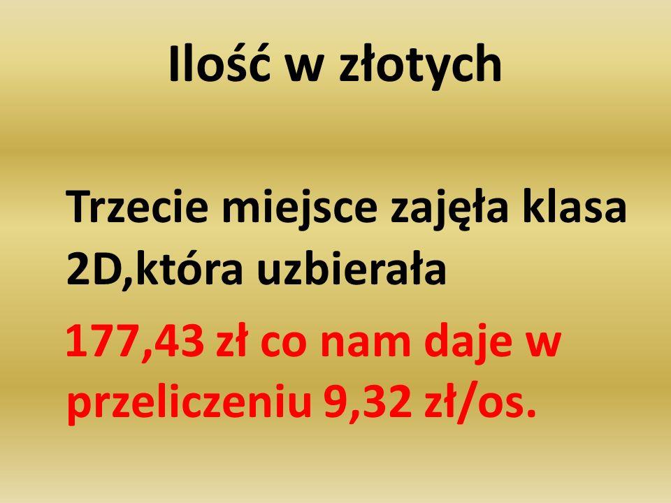 Ilość w złotych Trzecie miejsce zajęła klasa 2D,która uzbierała 177,43 zł co nam daje w przeliczeniu 9,32 zł/os.