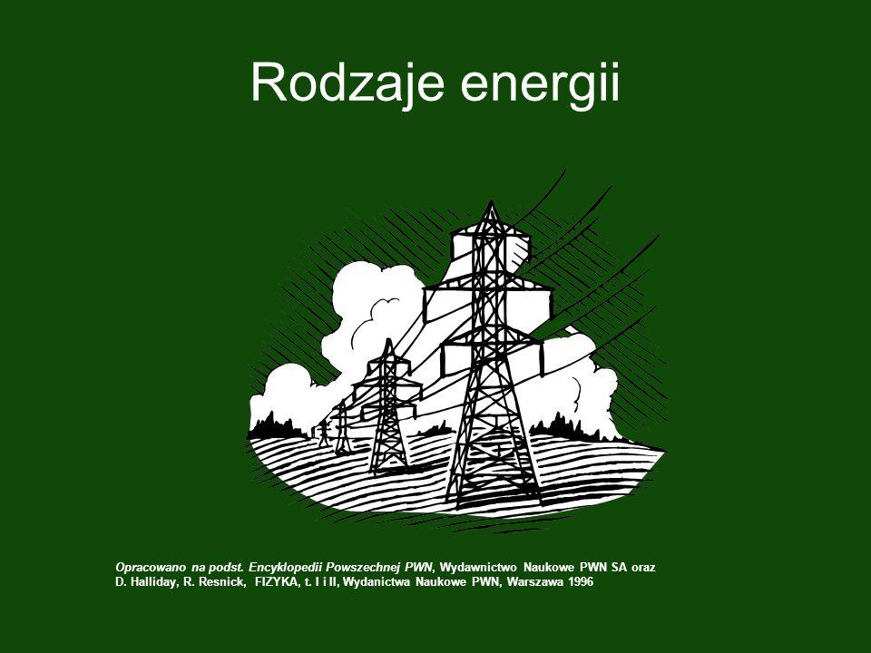 Rodzaje energii Opracowano na podst. Encyklopedii Powszechnej PWN, Wydawnictwo Naukowe PWN SA oraz D. Halliday, R. Resnick, FIZYKA, t. I i II, Wydanic
