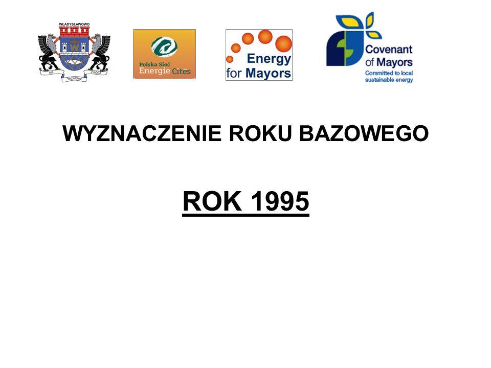 WYZNACZENIE ROKU BAZOWEGO ROK 1995