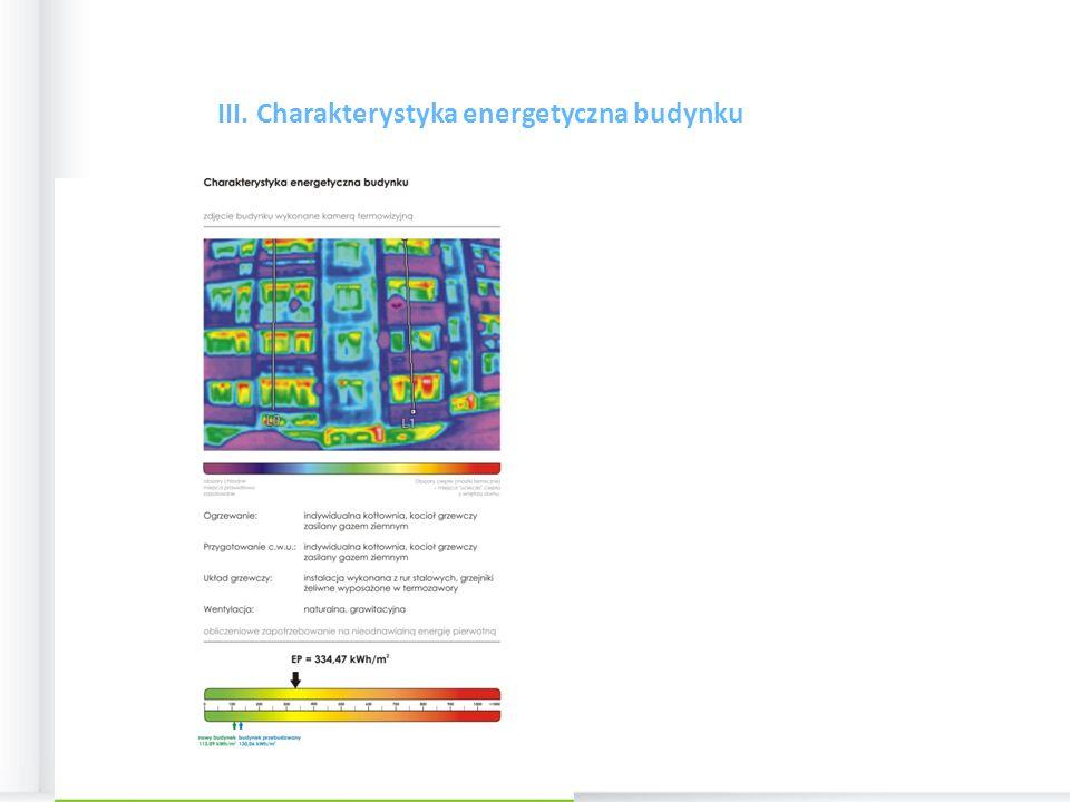 III. Charakterystyka energetyczna budynku