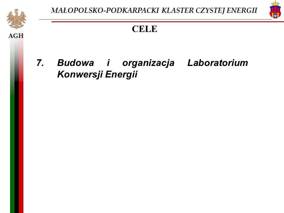 AGH CELE 7. Budowa i organizacja Laboratorium Konwersji Energii MAŁOPOLSKO-PODKARPACKI KLASTER CZYSTEJ ENERGII