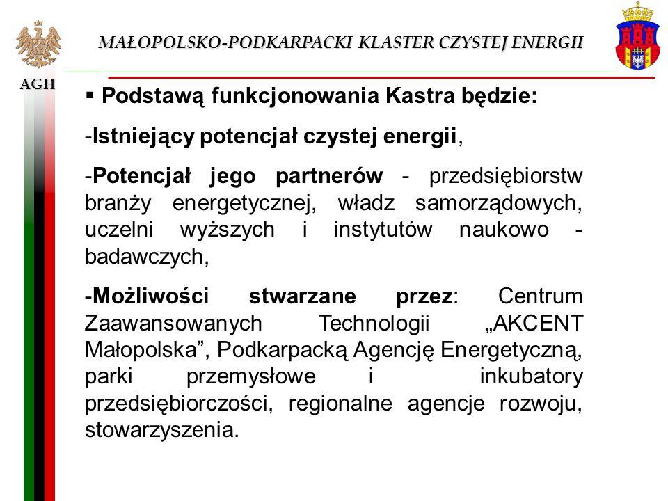 AGH MAŁOPOLSKO-PODKARPACKI KLASTER CZYSTEJ ENERGII Podstawą funkcjonowania Kastra będzie: -Istniejący potencjał czystej energii, -Potencjał jego partn