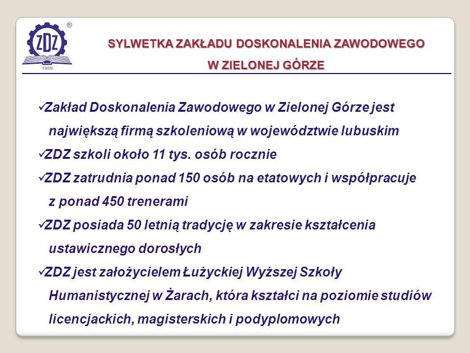 Zakład Doskonalenia Zawodowego w Zielonej Górze jest największą firmą szkoleniową w województwie lubuskim ZDZ szkoli około 11 tys. osób rocznie ZDZ za