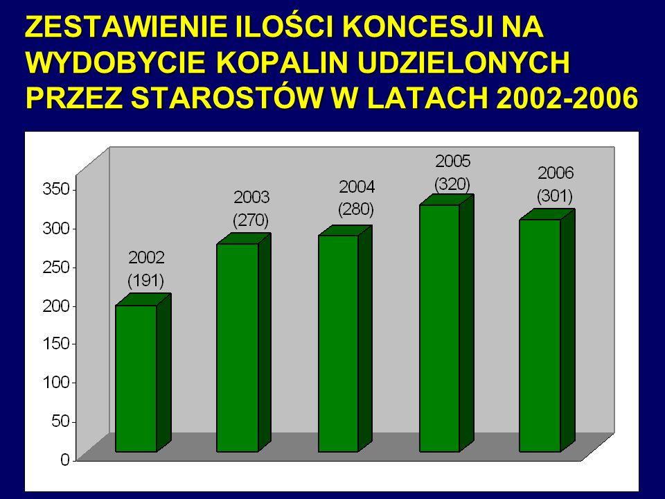 10 ZESTAWIENIE ILOŚCI KONCESJI NA WYDOBYCIE KOPALIN UDZIELONYCH PRZEZ STAROSTÓW W LATACH 2002-2006