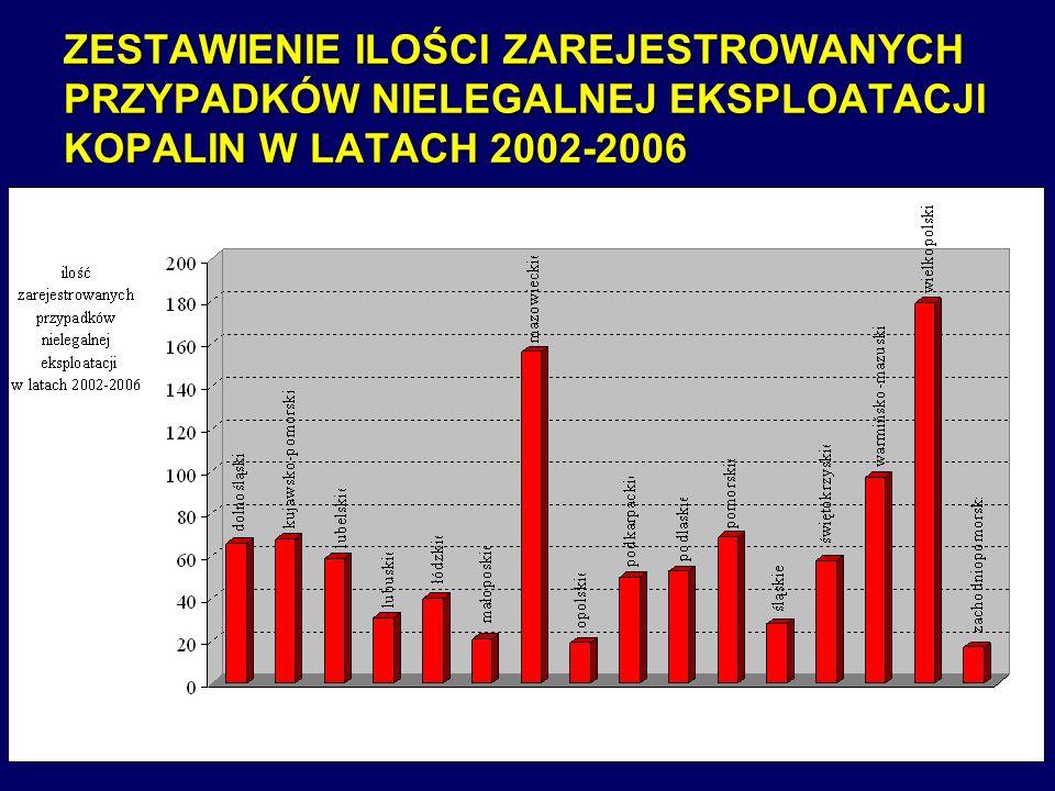 14 ZESTAWIENIE ILOŚCI ZAREJESTROWANYCH PRZYPADKÓW NIELEGALNEJ EKSPLOATACJI KOPALIN W LATACH 2002-2006
