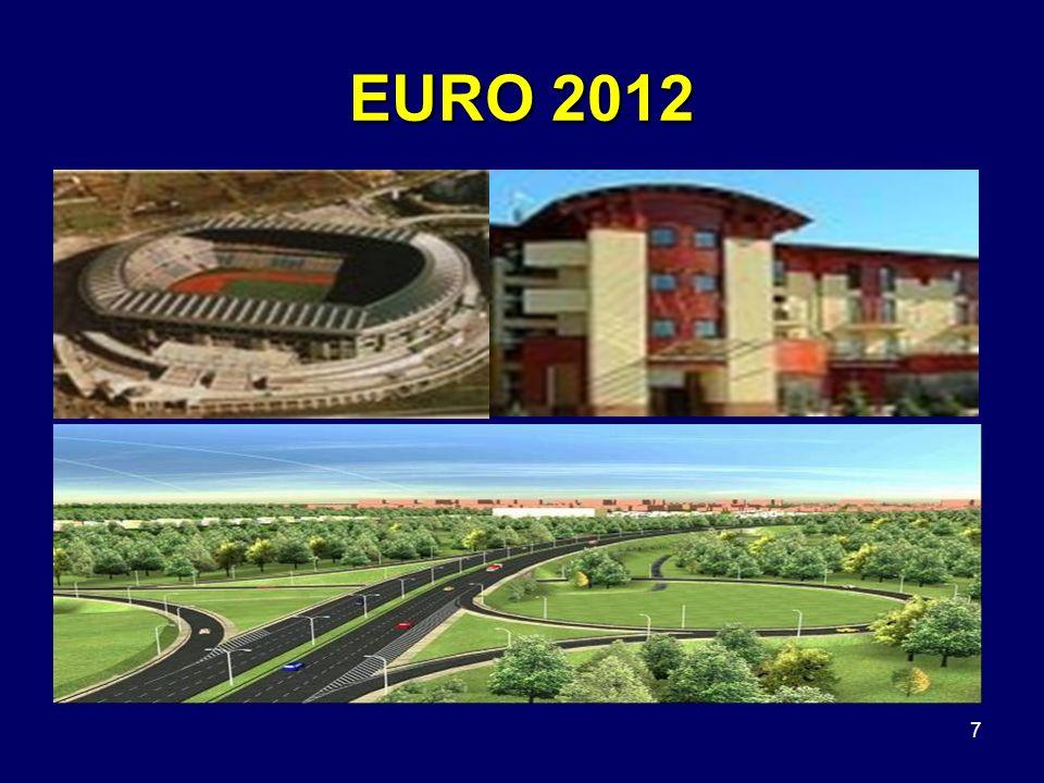 7 EURO 2012