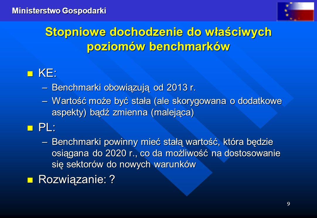 Ministerstwo Gospodarki 9 Stopniowe dochodzenie do właściwych poziomów benchmarków KE: KE: –Benchmarki obowiązują od 2013 r. –Wartość może być stała (