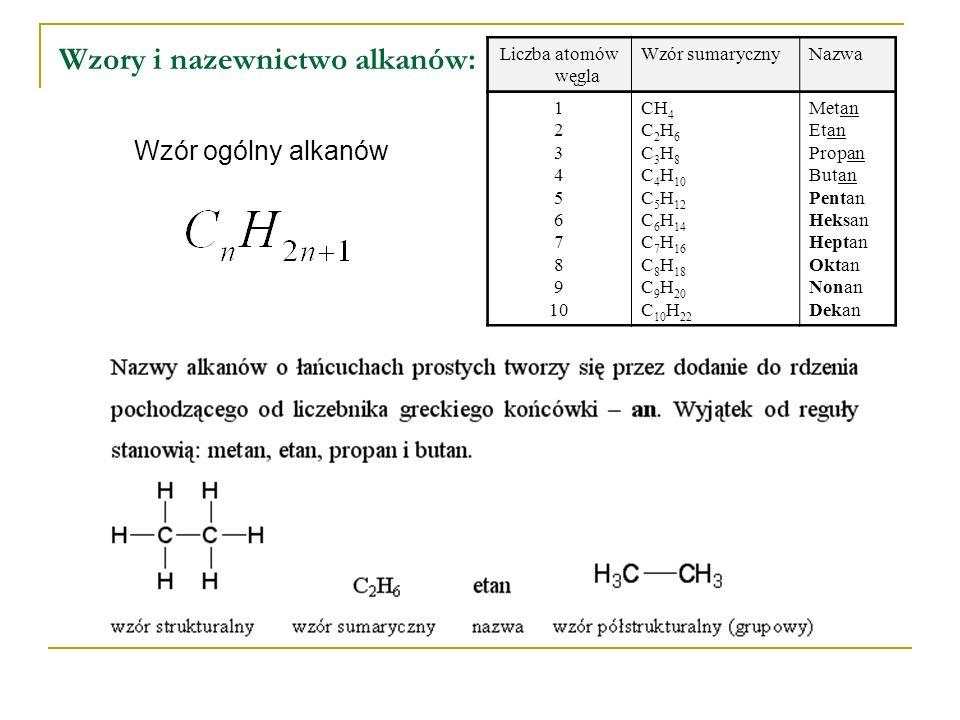 Wzory i nazewnictwo alkanów: Wzór ogólny alkanów Liczba atomów węgla Wzór sumarycznyNazwa 1 2 3 4 5 6 7 8 9 10 CH 4 C 2 H 6 C 3 H 8 C 4 H 10 C 5 H 12 C 6 H 14 C 7 H 16 C 8 H 18 C 9 H 20 C 10 H 22 Metan Etan Propan Butan Pentan Heksan Heptan Oktan Nonan Dekan