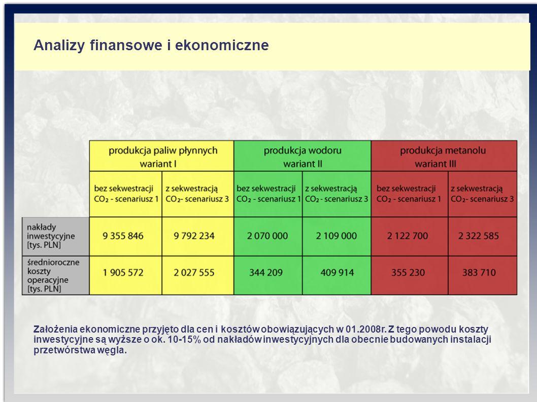 Analizy finansowe i ekonomiczne Założenia ekonomiczne przyjęto dla cen i kosztów obowiązujących w 01.2008r.