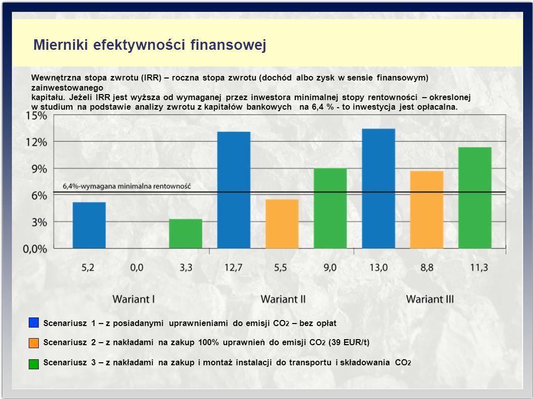 Mierniki efektywności finansowej Wewnętrzna stopa zwrotu (IRR) – roczna stopa zwrotu (dochód albo zysk w sensie finansowym) zainwestowanego kapitału.