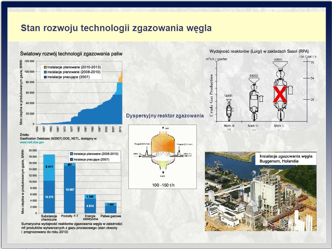 Przygotowano na podstawie Studium wykonalności projektu instalacji do produkcji paliw gazowych i płynnych z węgla kamiennego wykonanego dla Ministerstwa Gospodarki (nr umowy 1/DGA/10001/2008) przez Konsorcjum: