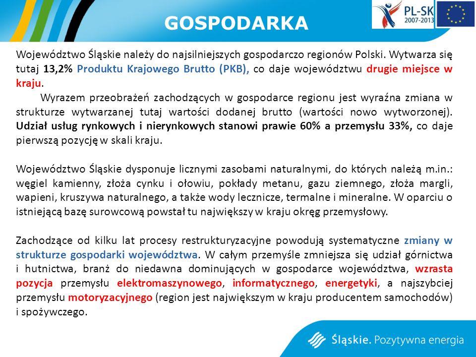 GOSPODARKA 3 Województwo Śląskie należy do najsilniejszych gospodarczo regionów Polski. Wytwarza się tutaj 13,2% Produktu Krajowego Brutto (PKB), co d