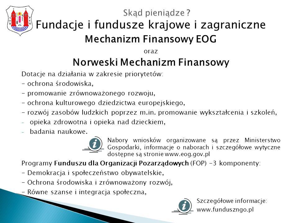 Fundacje i fundusze krajowe i zagraniczne Mechanizm Finansowy EOG oraz Norweski Mechanizm Finansowy Dotacje na działania w zakresie priorytetów: - ochrona środowiska, - promowanie zrównoważonego rozwoju, - ochrona kulturowego dziedzictwa europejskiego, - rozwój zasobów ludzkich poprzez m.in.