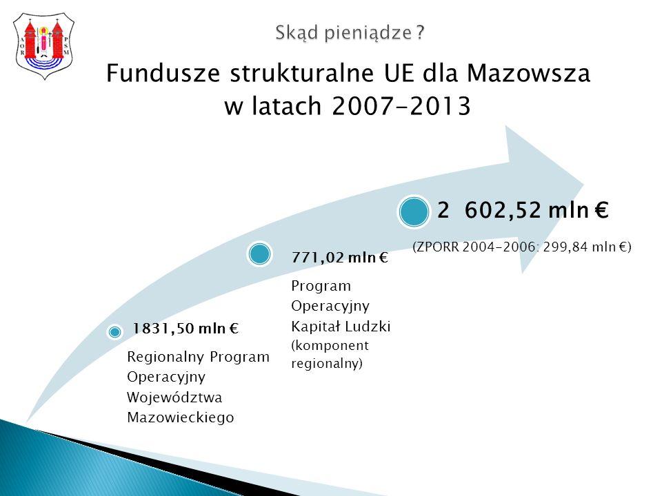 Fundusze strukturalne UE dla Mazowsza w latach 2007-2013 Skąd pieniądze .