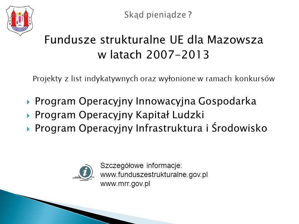 Fundusze strukturalne UE dla Mazowsza w latach 2007-2013 Projekty z list indykatywnych oraz wyłonione w ramach konkursów Program Operacyjny Innowacyjna Gospodarka Program Operacyjny Kapitał Ludzki Program Operacyjny Infrastruktura i Środowisko Skąd pieniądze .