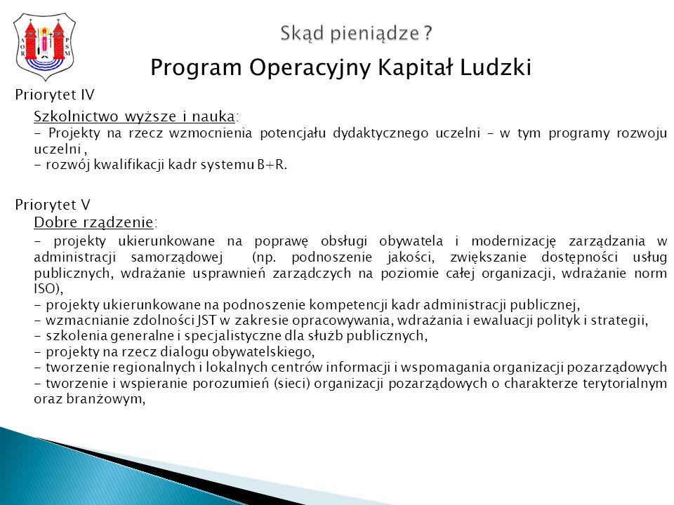 Program Operacyjny Kapitał Ludzki Priorytet IV Szkolnictwo wyższe i nauka: - Projekty na rzecz wzmocnienia potencjału dydaktycznego uczelni – w tym programy rozwoju uczelni, - rozwój kwalifikacji kadr systemu B+R.