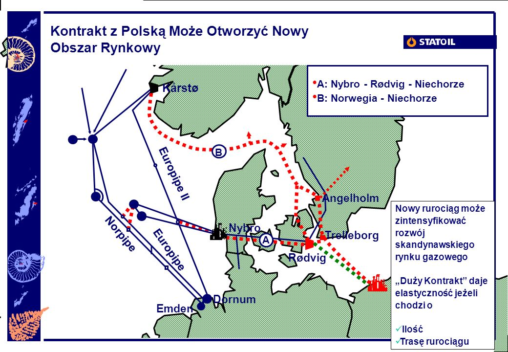 5 System Transportu Gazu Ziemnego z Norweskiego Szelfu Kontynentalnego Zdolność przepustowa Norpipe14 miliardów m3 rocznie Europipe I14 miliardów m3 rocznie Europipe II21 miliardów m3 rocznie Arteria wschodnia49 miliardów m3/rok Zeepipe13 miliardów m3 rocznie Franpipe16 miliardów m3 rocznie Arteria zachodnia29 miliardów m3/rok Vesterled10 miliardów m3 rocznie Razem88 miliardów m3 rocznie Austerled10 miliardów m3 rocznie Midline compr.