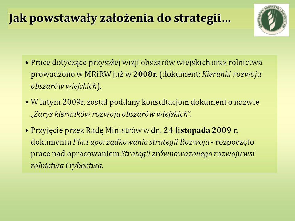 Jak powstawały założenia do strategii… Prace dotyczące przyszłej wizji obszarów wiejskich oraz rolnictwa prowadzono w MRiRW już w 2008r. (dokument: Ki