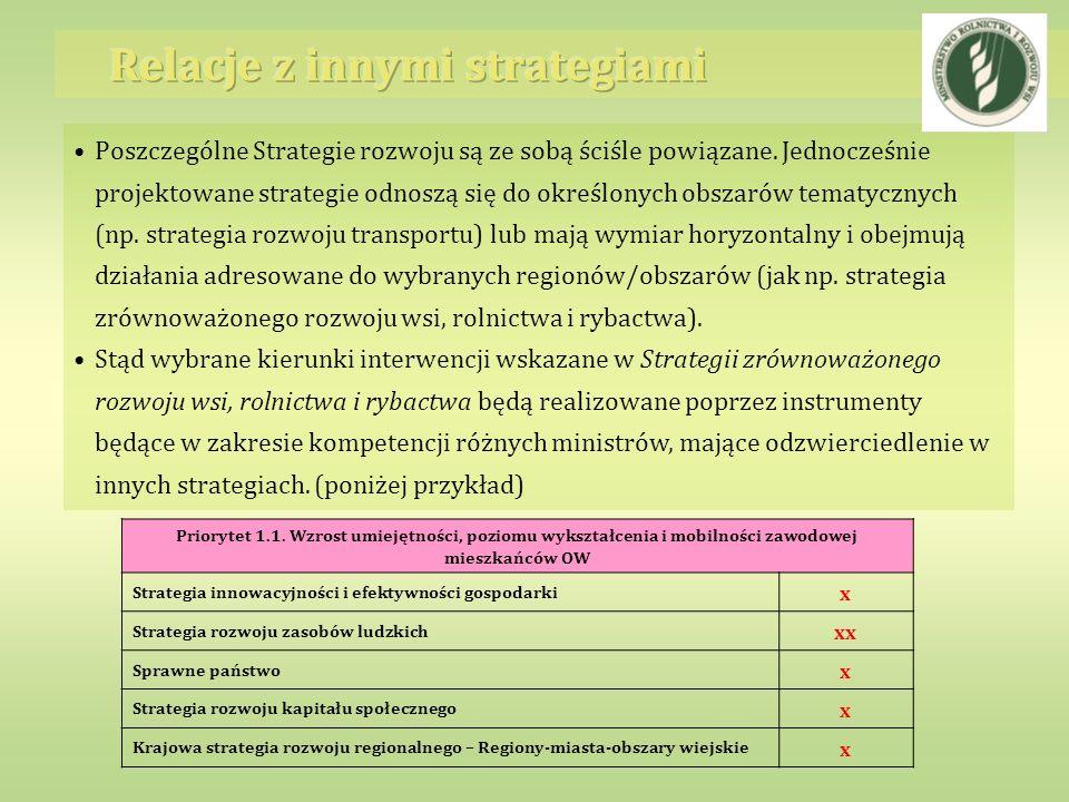 Poszczególne Strategie rozwoju są ze sobą ściśle powiązane. Jednocześnie projektowane strategie odnoszą się do określonych obszarów tematycznych (np.
