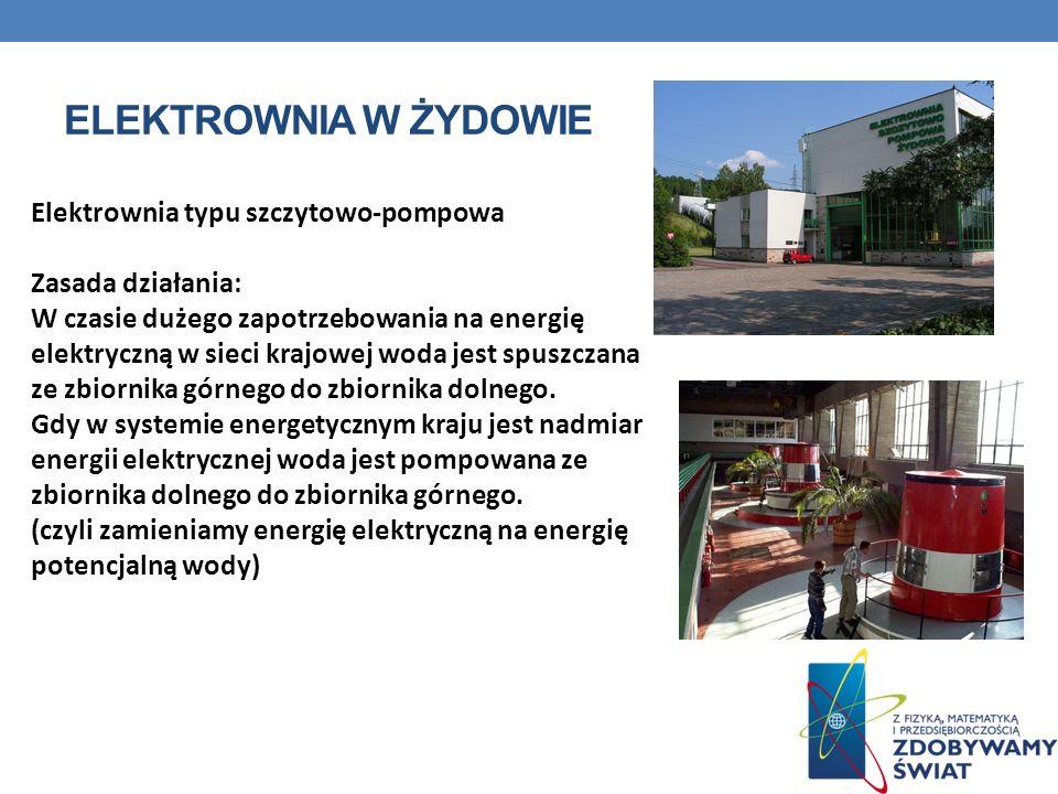 ELEKTROWNIA W ŻYDOWIE Elektrownia typu szczytowo-pompowa Zasada działania: W czasie dużego zapotrzebowania na energię elektryczną w sieci krajowej wod