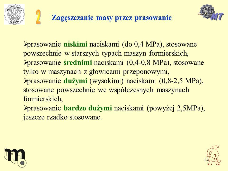 14 Zagęszczanie masy przez prasowanie prasowanie niskimi naciskami (do 0,4 MPa), stosowane powszechnie w starszych typach maszyn formierskich, prasowa