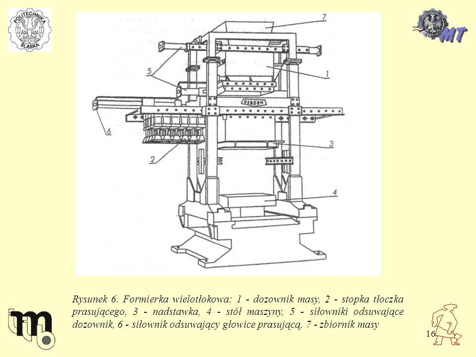 16 Rysunek 6. Formierka wielotłokowa: 1 - dozownik masy, 2 - stopka tłoczka prasującego, 3 - nadstawka, 4 - stół maszyny, 5 - siłowniki odsuwające doz