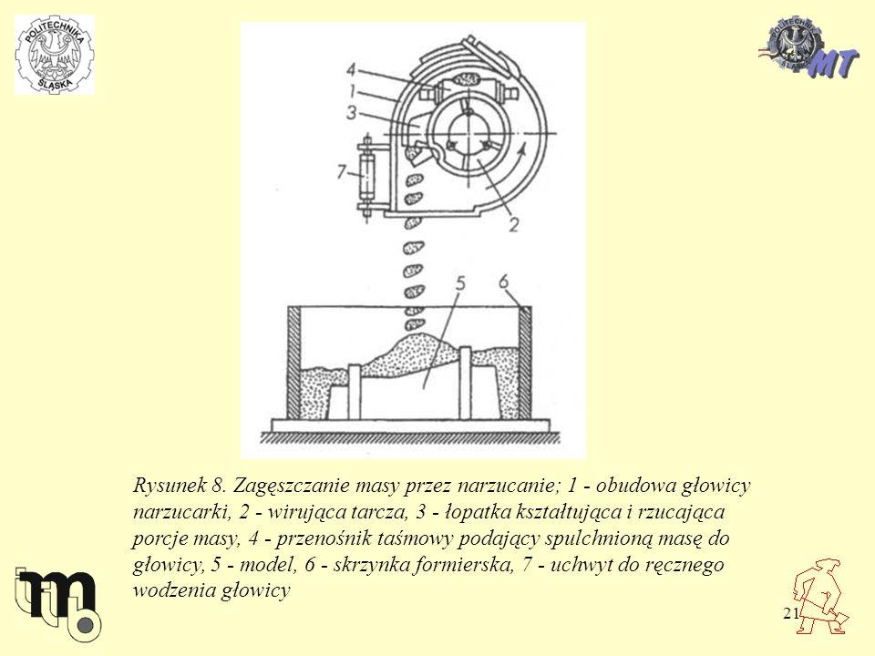 21 Rysunek 8. Zagęszczanie masy przez narzucanie; 1 - obudowa głowicy narzucarki, 2 - wirująca tarcza, 3 - łopatka kształtująca i rzucająca porcje mas