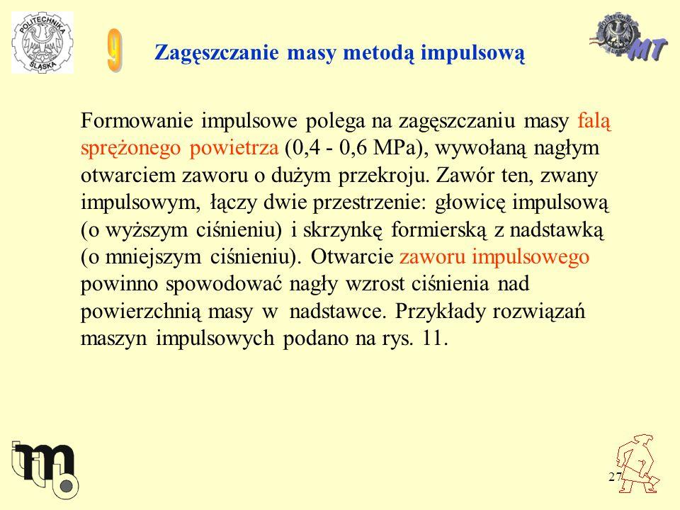 27 Zagęszczanie masy metodą impulsową Formowanie impulsowe polega na zagęszczaniu masy falą sprężonego powietrza (0,4 - 0,6 MPa), wywołaną nagłym otwa