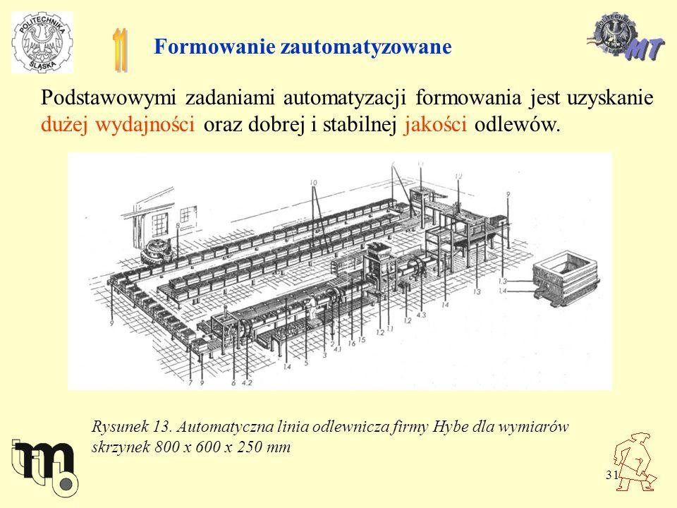 31 Formowanie zautomatyzowane Podstawowymi zadaniami automatyzacji formowania jest uzyskanie dużej wydajności oraz dobrej i stabilnej jakości odlewów.