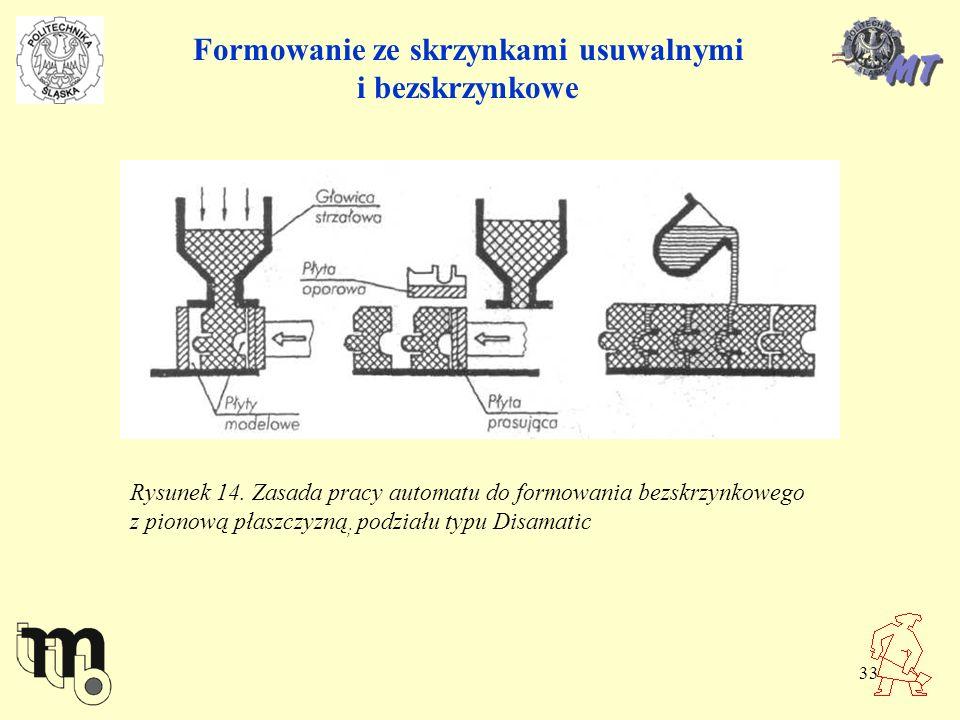 33 Formowanie ze skrzynkami usuwalnymi i bezskrzynkowe Rysunek 14. Zasada pracy automatu do formowania bezskrzynkowego z pionową płaszczyzną ; podział