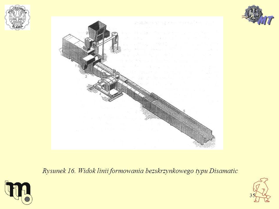 35 Rysunek 16. Widok linii formowania bezskrzynkowego typu Disamatic