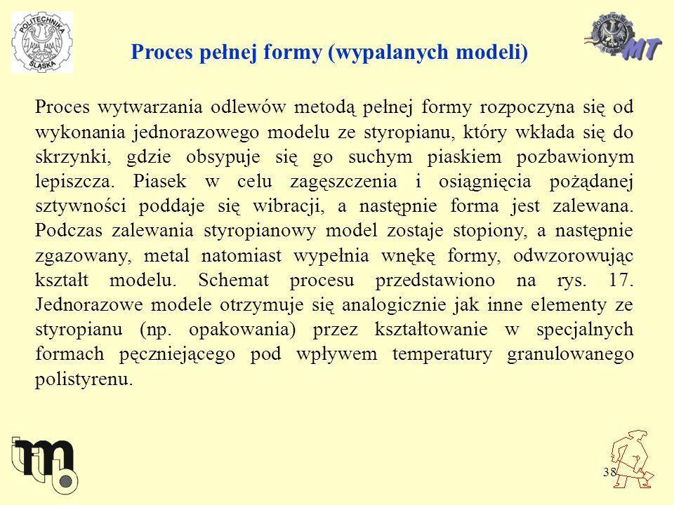 38 Proces pełnej formy (wypalanych modeli) Proces wytwarzania odlewów metodą pełnej formy rozpoczyna się od wykonania jednorazowego modelu ze styropia