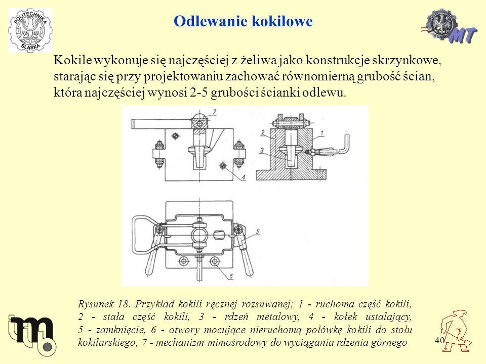 40 Odlewanie kokilowe Kokile wykonuje się najczęściej z żeliwa jako konstrukcje skrzynkowe, starając się przy projektowaniu zachować równomierną grubo