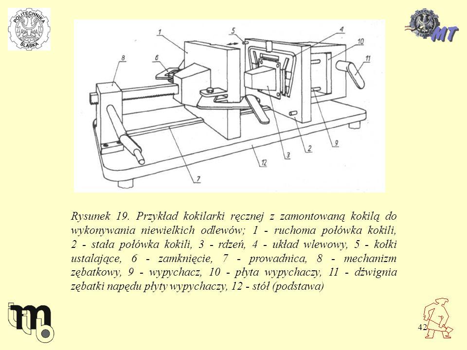 42 Rysunek 19. Przykład kokilarki ręcznej z zamontowaną kokilą do wykonywania niewielkich odlewów; 1 - ruchoma połówka kokili, 2 - stała połówka kokil