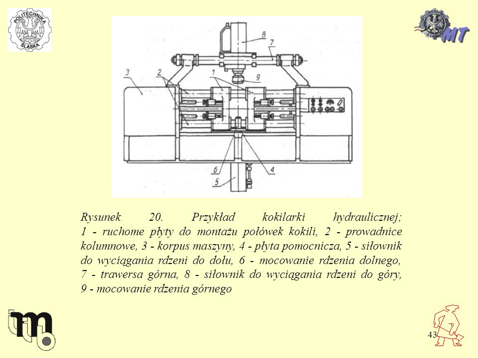 43 Rysunek 20. Przykład kokilarki hydraulicznej; 1 - ruchome płyty do montażu połówek kokili, 2 - prowadnice kolumnowe, 3 - korpus maszyny, 4 - płyta