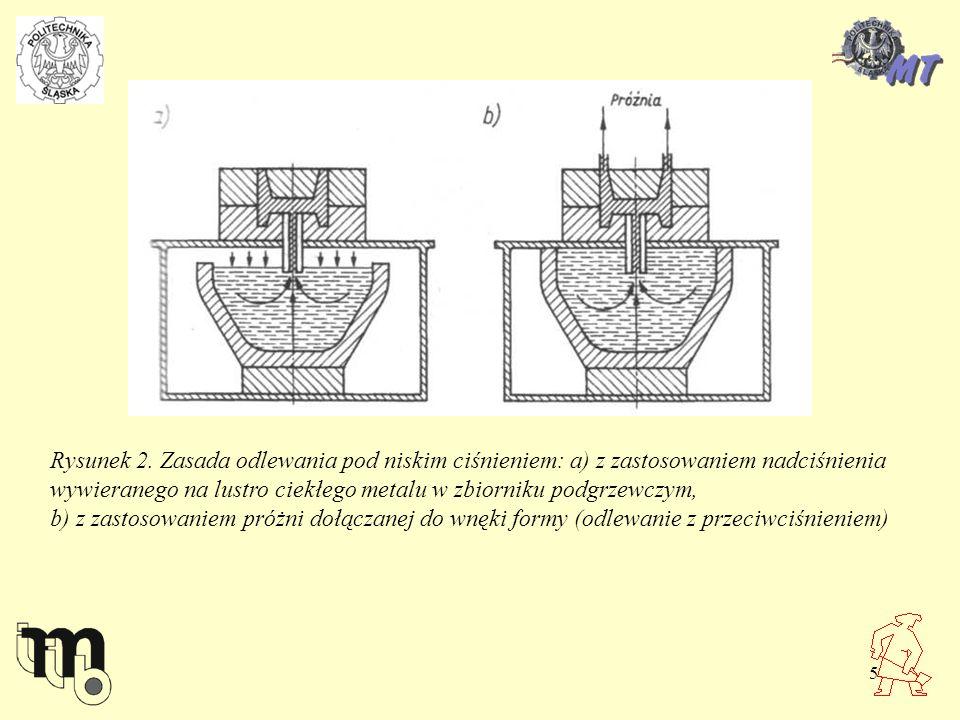 5 Rysunek 2. Zasada odlewania pod niskim ciśnieniem: a) z zastosowaniem nadciśnienia wywieranego na lustro ciekłego metalu w zbiorniku podgrzewczym, b