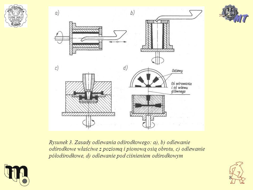 19 Zagęszczanie masy przez wibrację Przy zagęszczaniu masy przez wibrację przeważnie stosuje się drgania o częstotliwości 60-100 Hz i amplitudzie 0,5-0,7 mm.