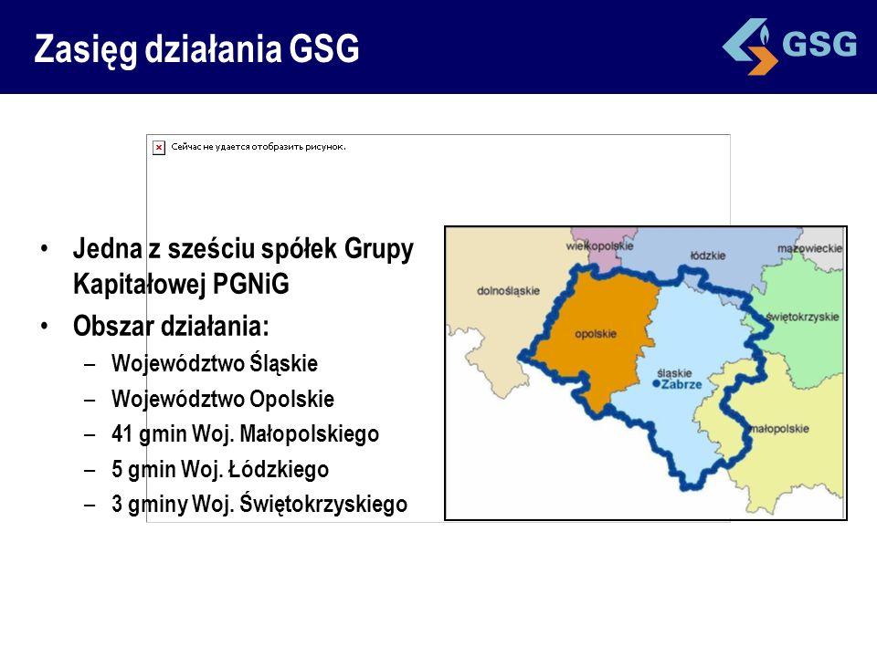 Zasięg działania GSG Jedna z sześciu spółek Grupy Kapitałowej PGNiG Obszar działania: – Województwo Śląskie – Województwo Opolskie – 41 gmin Woj. Mało