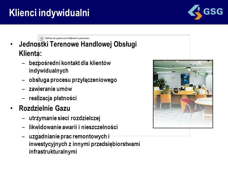 Klienci indywidualni Jednostki Terenowe Handlowej Obsługi Klienta: – bezpośredni kontakt dla klientów indywidualnych – obsługa procesu przyłączenioweg
