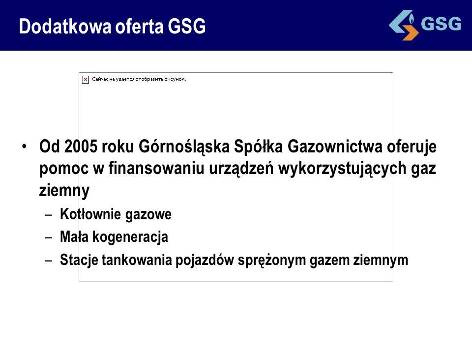Dodatkowa oferta GSG Od 2005 roku Górnośląska Spółka Gazownictwa oferuje pomoc w finansowaniu urządzeń wykorzystujących gaz ziemny – Kotłownie gazowe
