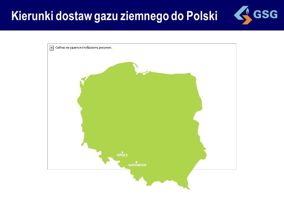 złoża małopolskie złoża wielkopolskie Kierunki dostaw gazu ziemnego do Polski