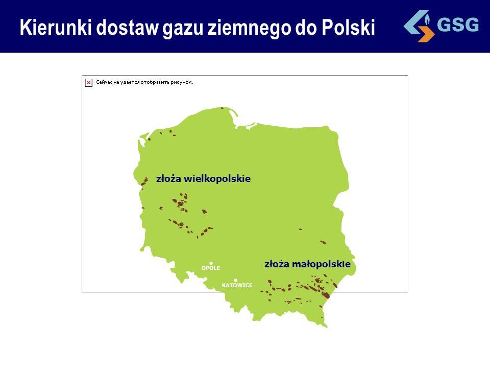import z Rosji (od lat 70) Hołowczyce Hermanowice I kontrakt jamalski (od 1996) Bobrowniki Zgorzelec Gubin Słubice kontrakt z Ruhrgasem 1998 mały kontrakt norweski 1999 Kierunki dostaw gazu ziemnego do Polski