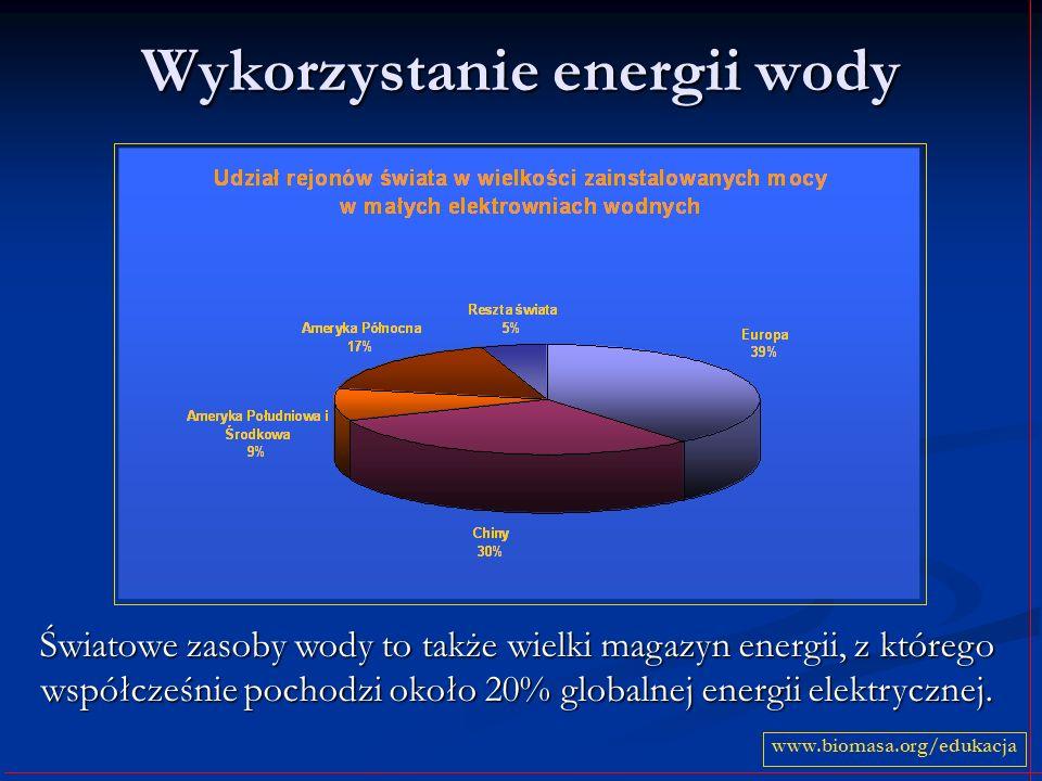 Wykorzystanie energii wody Światowe zasoby wody to także wielki magazyn energii, z którego współcześnie pochodzi około 20% globalnej energii elektrycz