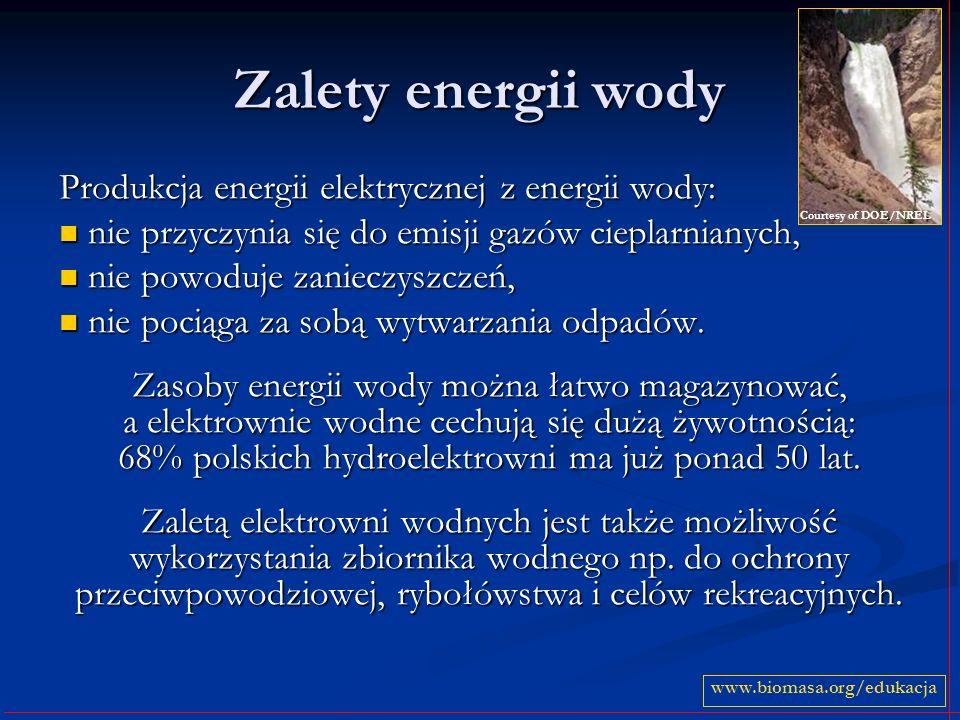 Zalety energii wody Produkcja energii elektrycznej z energii wody: nie przyczynia się do emisji gazów cieplarnianych, nie przyczynia się do emisji gaz