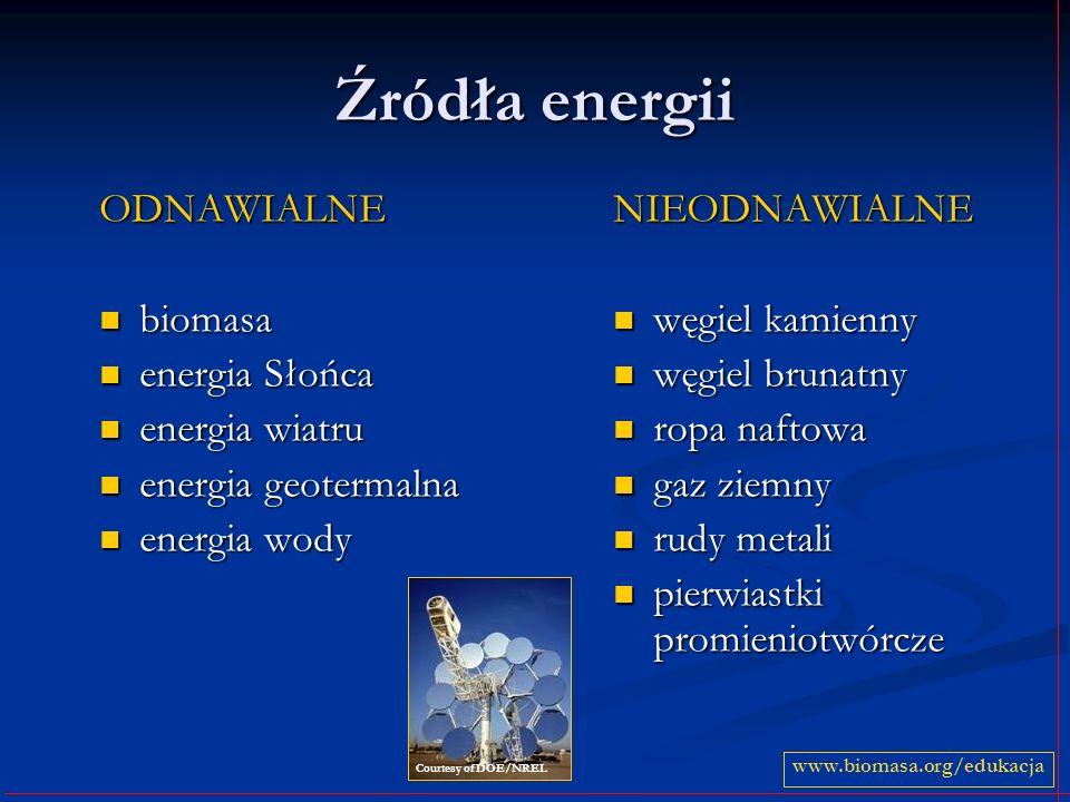 Źródła energii ODNAWIALNE biomasa biomasa energia Słońca energia Słońca energia wiatru energia wiatru energia geotermalna energia geotermalna energia