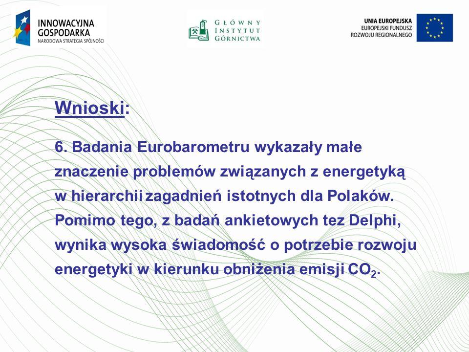 Wnioski: 6. Badania Eurobarometru wykazały małe znaczenie problemów związanych z energetyką w hierarchii zagadnień istotnych dla Polaków. Pomimo tego,