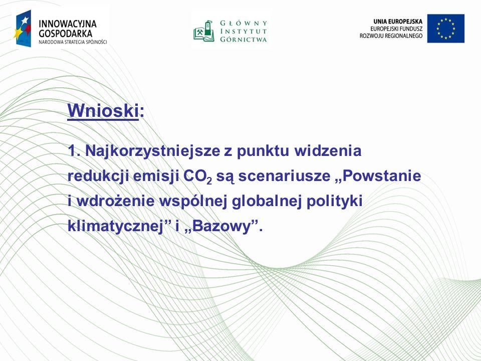 Wnioski: 1. Najkorzystniejsze z punktu widzenia redukcji emisji CO 2 są scenariusze Powstanie i wdrożenie wspólnej globalnej polityki klimatycznej i B