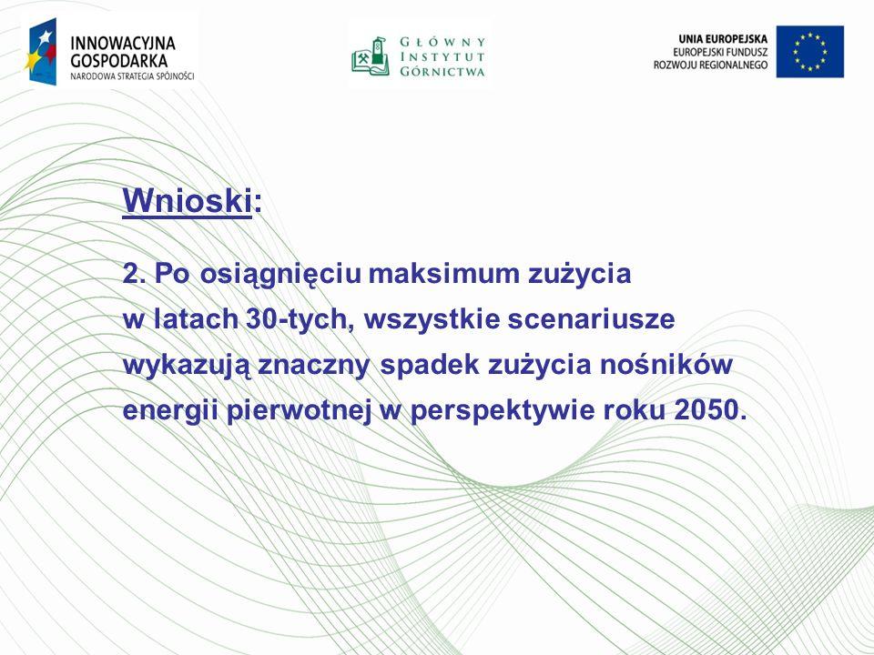 Wnioski: 2. Po osiągnięciu maksimum zużycia w latach 30-tych, wszystkie scenariusze wykazują znaczny spadek zużycia nośników energii pierwotnej w pers