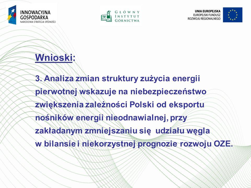 Wnioski: 3. Analiza zmian struktury zużycia energii pierwotnej wskazuje na niebezpieczeństwo zwiększenia zależności Polski od eksportu nośników energi